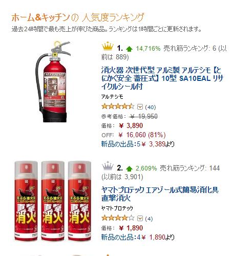 消火器がAmazonでバカ売れしている様子